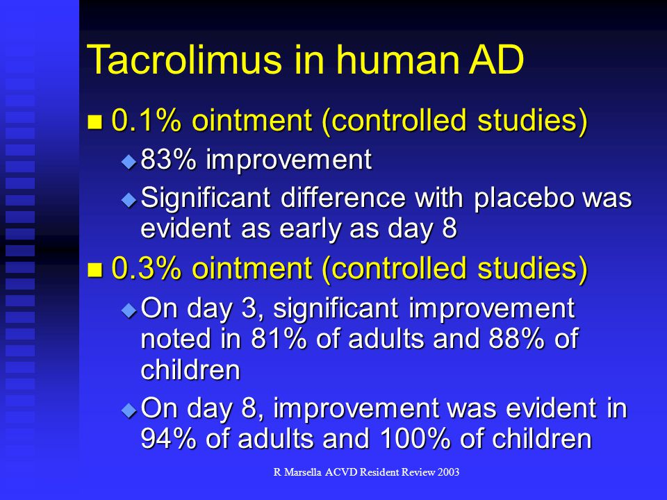 R Marsella ACVD Resident Review 2003 Tacrolimus in human AD 0.1% ointment (controlled studies) 0.1% ointment (controlled studies)  83% improvement  Significant difference with placebo was evident as early as day 8 0.3% ointment (controlled studies) 0.3% ointment (controlled studies)  On day 3, significant improvement noted in 81% of adults and 88% of children  On day 8, improvement was evident in 94% of adults and 100% of children