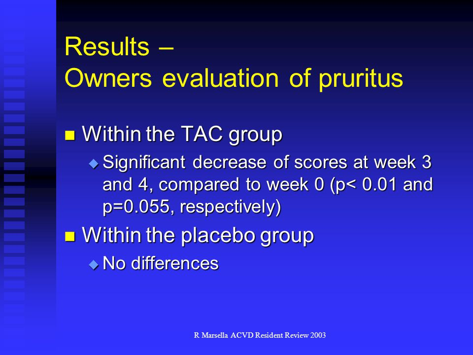 R Marsella ACVD Resident Review 2003 Results – Owners evaluation of pruritus Within the TAC group Within the TAC group  Significant decrease of scores at week 3 and 4, compared to week 0 (p< 0.01 and p=0.055, respectively) Within the placebo group Within the placebo group  No differences