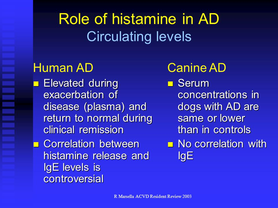 R Marsella ACVD Resident Review 2003 Role of histamine in AD Circulating levels Human AD Elevated during exacerbation of disease (plasma) and return to normal during clinical remission Elevated during exacerbation of disease (plasma) and return to normal during clinical remission Correlation between histamine release and IgE levels is controversial Correlation between histamine release and IgE levels is controversial Canine AD Serum concentrations in dogs with AD are same or lower than in controls Serum concentrations in dogs with AD are same or lower than in controls No correlation with IgE No correlation with IgE