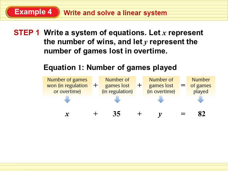 Write and solve a linear system Example 4 STEP 3 Subtract the equations.