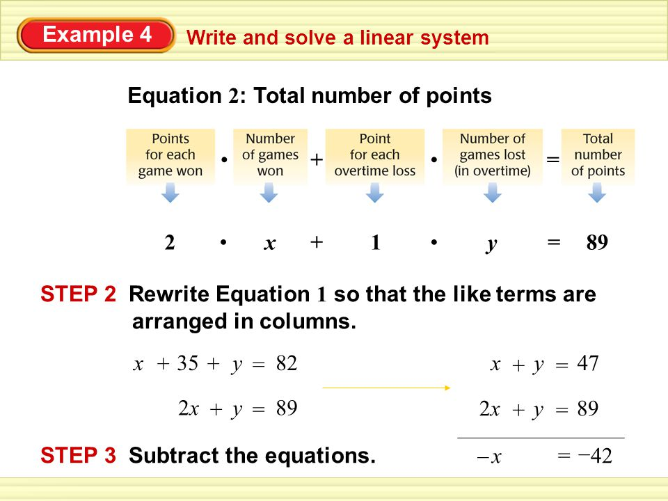 Write and solve a linear system Example 4 STEP 4 Solve for x.