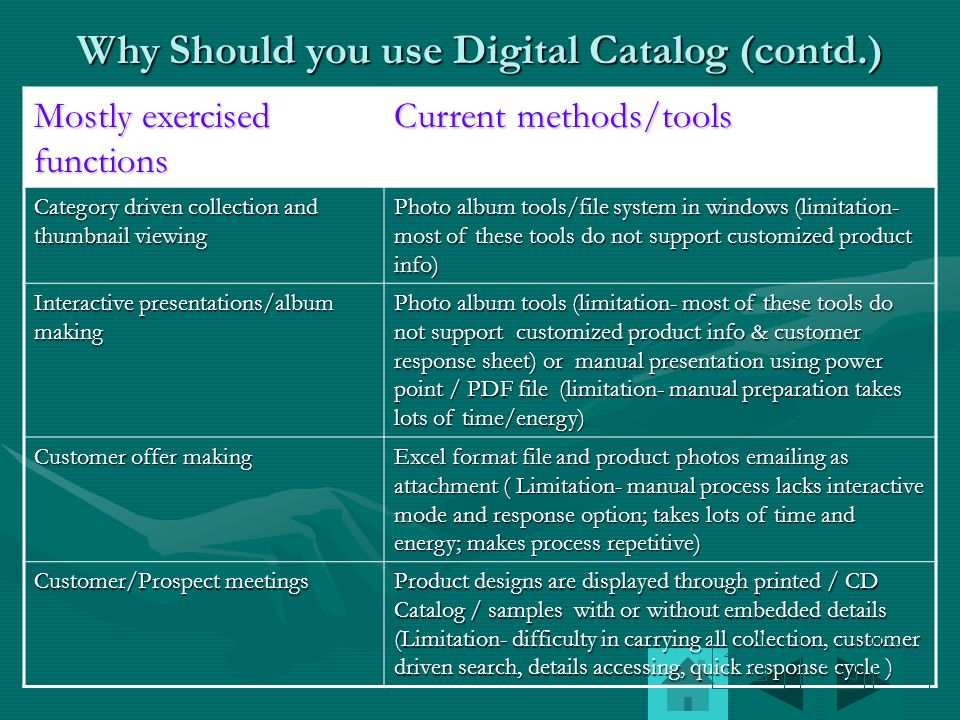 Why Should you use Digital Catalog Most of enterprises spend lots of time, efforts and consequent costs/frustration in: –Back office functioning –Digi
