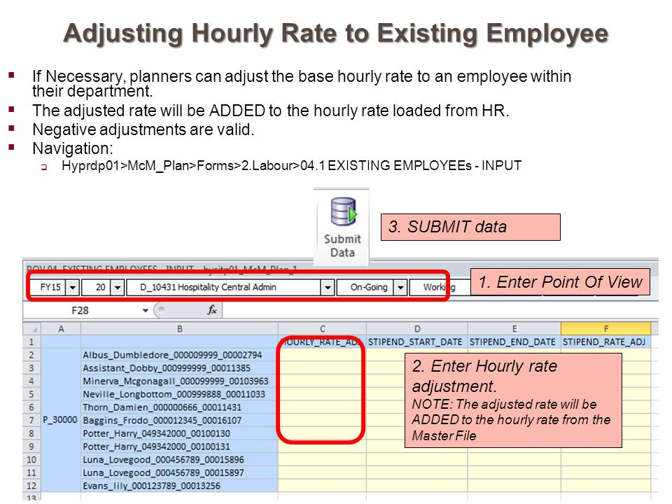 Adjusting Hourly Rate to Existing Employee  If Necessary, planners can adjust the base hourly rate to an employee within their department.