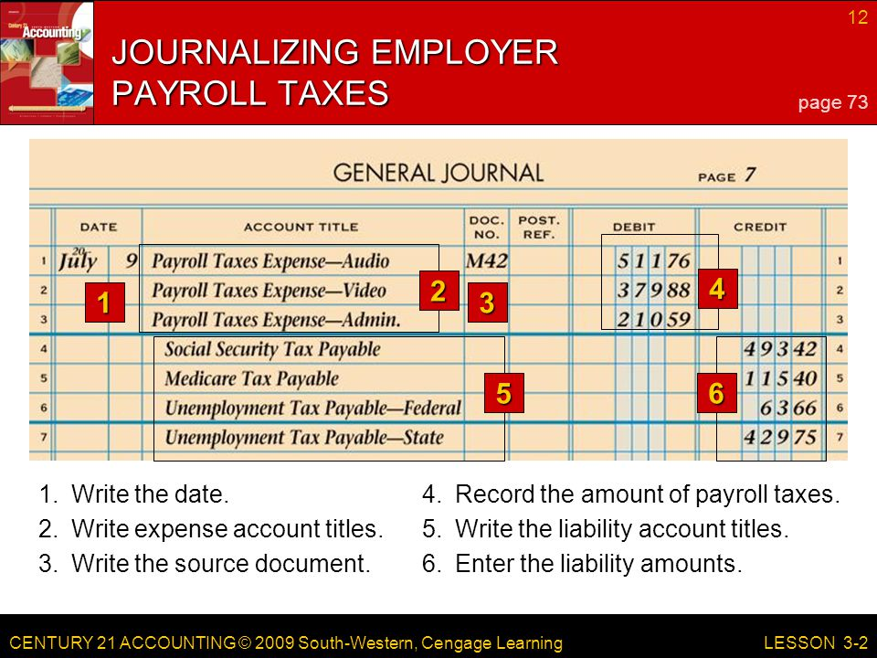 CENTURY 21 ACCOUNTING © 2009 South-Western, Cengage Learning 12 LESSON 3-2 1.Write the date.