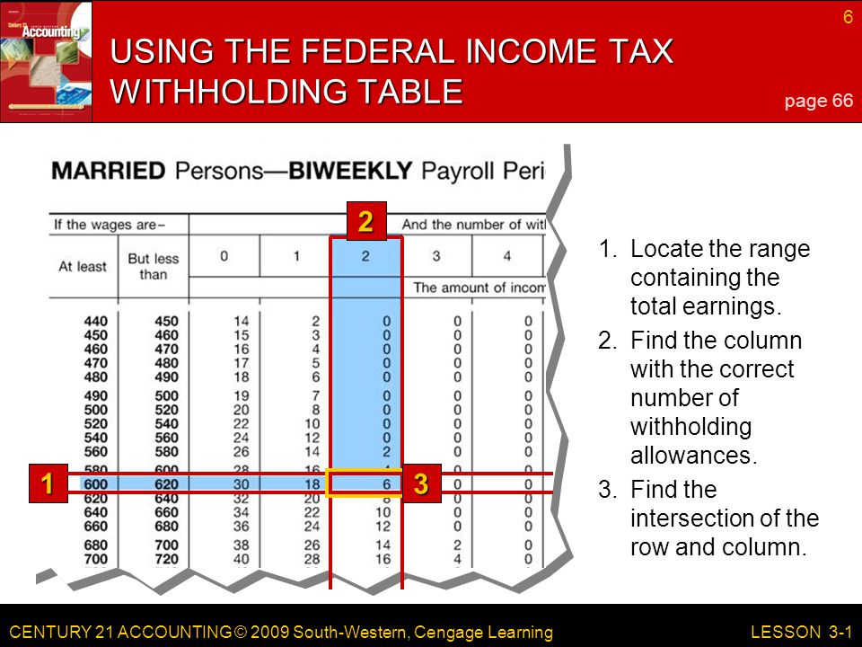 CENTURY 21 ACCOUNTING © 2009 South-Western, Cengage Learning 6 LESSON 3-1 2.Find the column with the correct number of withholding allowances.