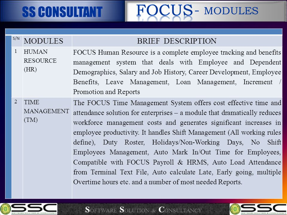 - MODULES SS CONSULTANT S/N MODULESBRIEF DESCRIPTION 1 HUMAN RESOURCE (HR) FOCUS Human Resource is a complete employee tracking and benefits management system that deals with Employee and Dependent Demographics, Salary and Job History, Career Development, Employee Benefits, Leave Management, Loan Management, Increment / Promotion and Reports 2 TIME MANAGEMENT (TM) The FOCUS Time Management System offers cost effective time and attendance solution for enterprises – a module that dramatically reduces workforce management costs and generates significant increases in employee productivity.