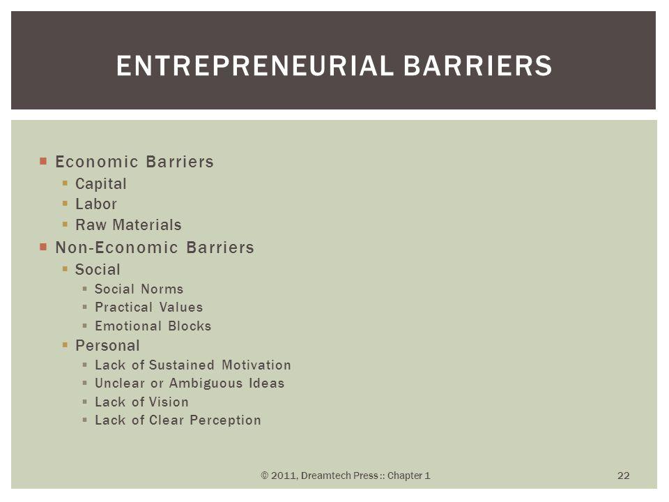  Economic Barriers  Capital  Labor  Raw Materials  Non-Economic Barriers  Social  Social Norms  Practical Values  Emotional Blocks  Personal