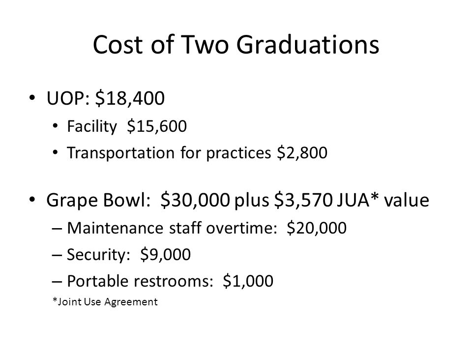 Cost of Two Graduations UOP: $18,400 Facility $15,600 Transportation for practices $2,800 Grape Bowl: $30,000 plus $3,570 JUA* value – Maintenance staff overtime: $20,000 – Security: $9,000 – Portable restrooms: $1,000 *Joint Use Agreement
