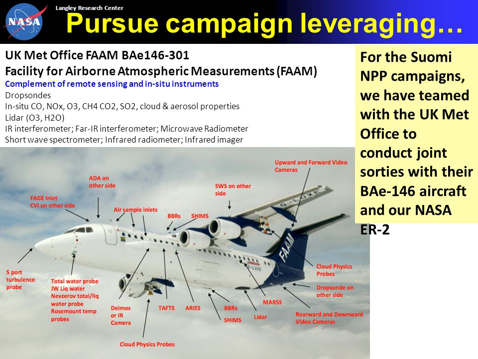 Langley Research Center UK Met Office FAAM BAe146-301 Facility for Airborne Atmospheric Measurements (FAAM) Complement of remote sensing and in-situ instruments Dropsondes In-situ CO, NOx, O3, CH4 CO2, SO2, cloud & aerosol properties Lidar (O3, H2O) IR interferometer; Far-IR interferometer; Microwave Radiometer Short wave spectrometer; Infrared radiometer; Infrared imager For the Suomi NPP campaigns, we have teamed with the UK Met Office to conduct joint sorties with their BAe-146 aircraft and our NASA ER-2 Pursue campaign leveraging…