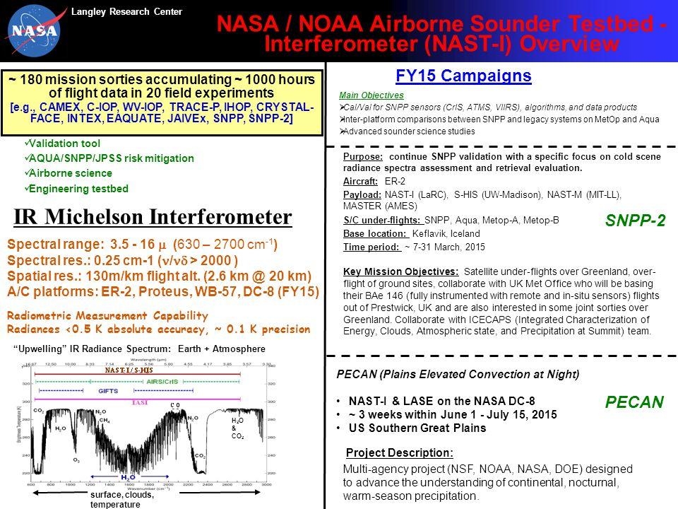 Langley Research Center NASA / NOAA Airborne Sounder Testbed - Interferometer (NAST-I) Overview IR Michelson Interferometer Validation tool AQUA/SNPP/