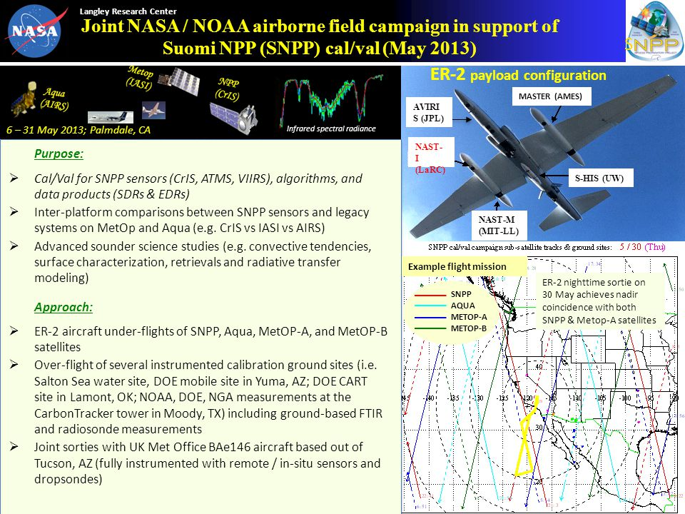Langley Research Center Joint NASA / NOAA airborne field campaign in support of Suomi NPP (SNPP) cal/val (May 2013) ER-2 payload configuration S-HIS (UW) NAST- I (LaRC) NAST-M (MIT-LL) MASTER (AMES) AVIRI S (JPL) S Infrared spectral radiance 6 – 31 May 2013; Palmdale, CA Purpose:  Cal/Val for SNPP sensors (CrIS, ATMS, VIIRS), algorithms, and data products (SDRs & EDRs)  Inter-platform comparisons between SNPP sensors and legacy systems on MetOp and Aqua (e.g.