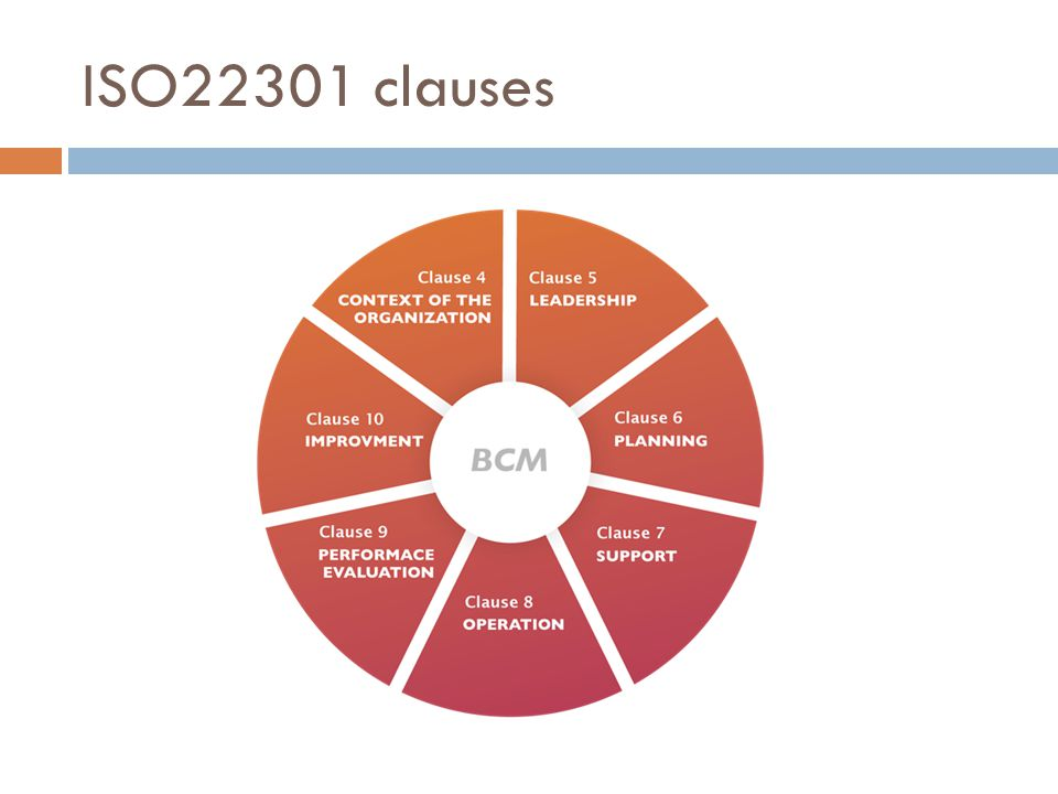 ISO22301 clauses