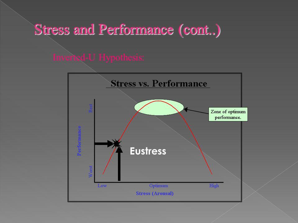 Eustress Inverted-U Hypothesis: