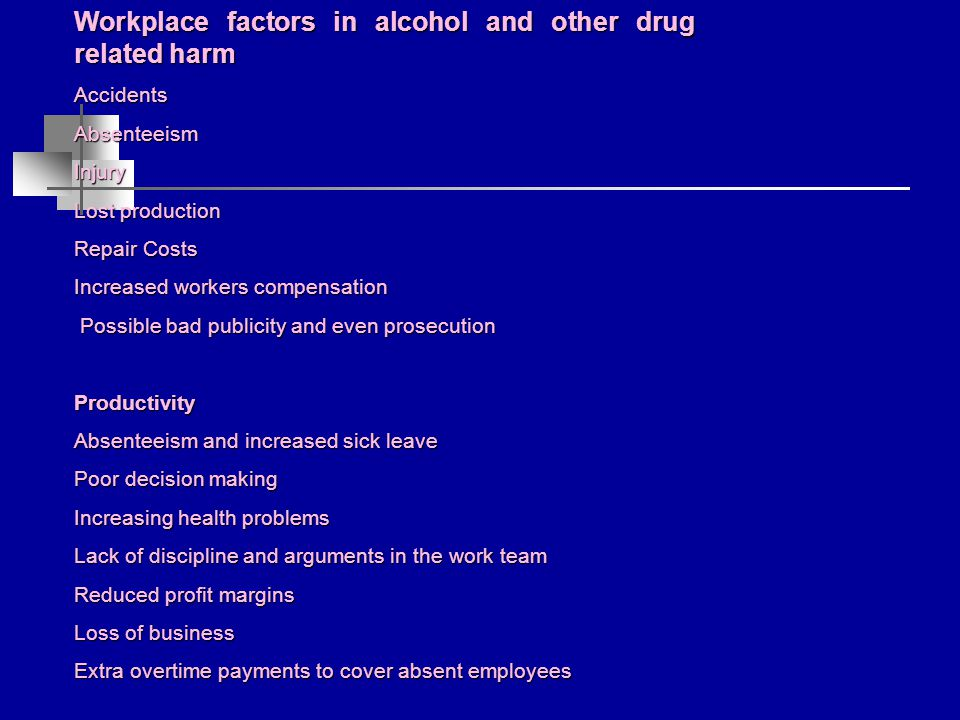 Workplace factors in alcohol and other drug related harm AccidentsAbsenteeismInjury Lost production Repair Costs Increased workers compensation Possible bad publicity and even prosecution Possible bad publicity and even prosecution Productivity Absenteeism and increased sick leave Poor decision making Increasing health problems Lack of discipline and arguments in the work team Reduced profit margins Loss of business Extra overtime payments to cover absent employees