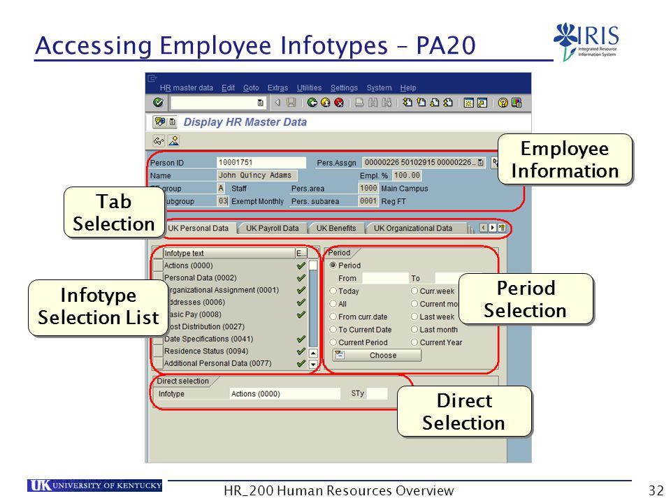 Accessing Employee Infotypes – PA20 Employee Information Period Selection Direct Selection Infotype Selection List Tab Selection HR_200 Human Resource