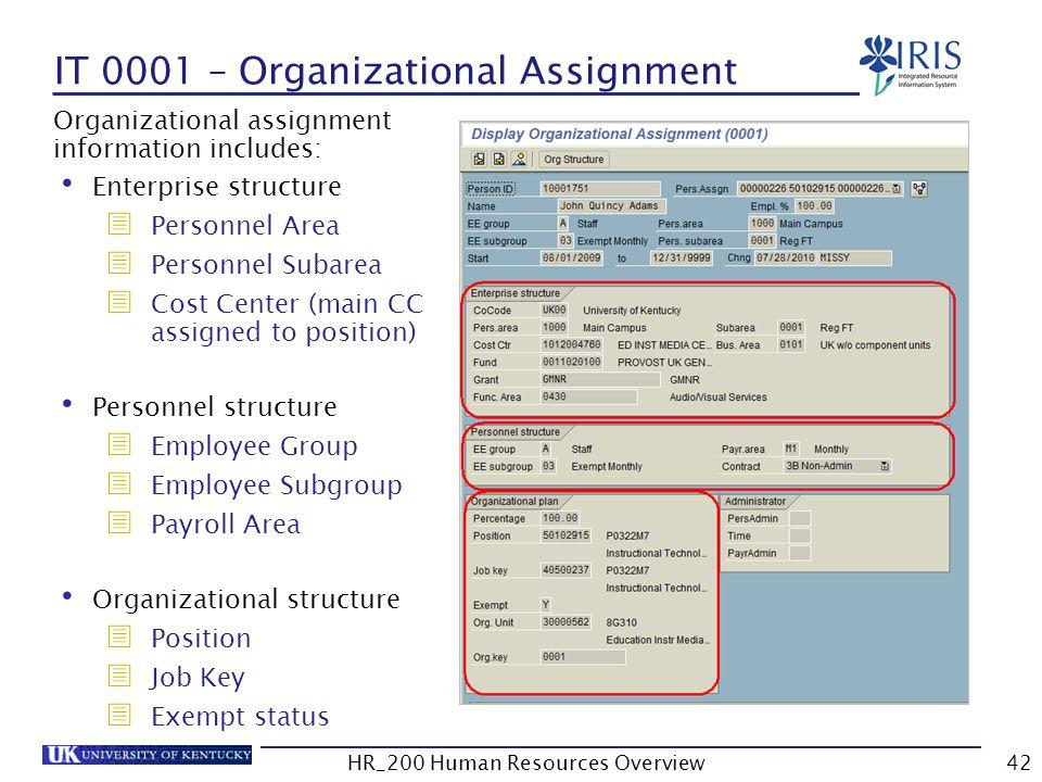 IT 0001 – Organizational Assignment Organizational assignment information includes: Enterprise structure  Personnel Area  Personnel Subarea  Cost C