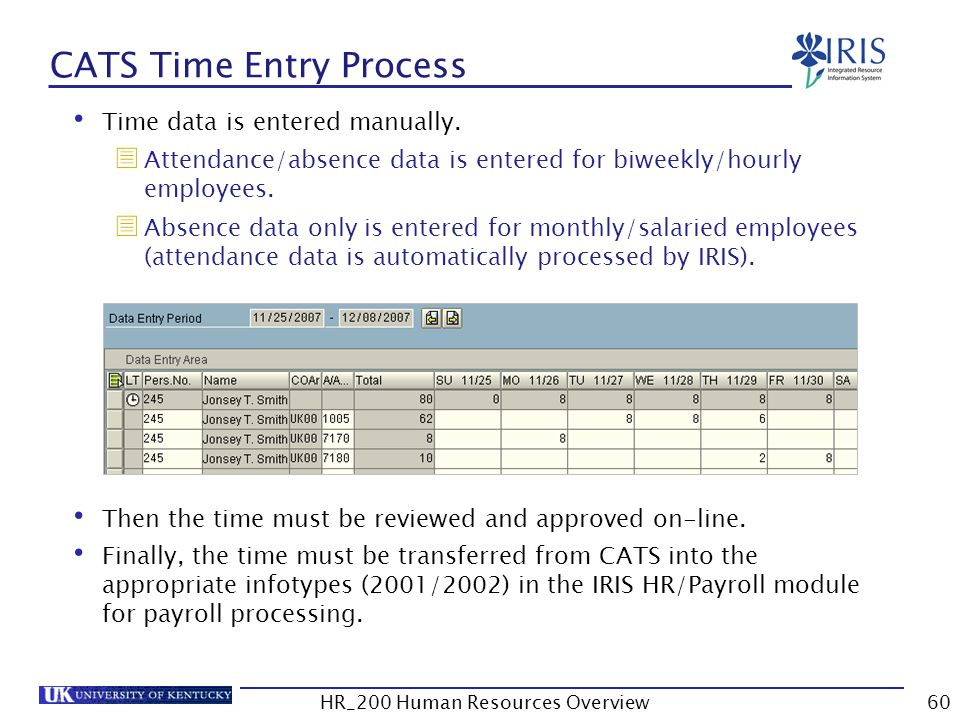 CATS Time Entry Process Time data is entered manually.  Attendance/absence data is entered for biweekly/hourly employees.  Absence data only is ente