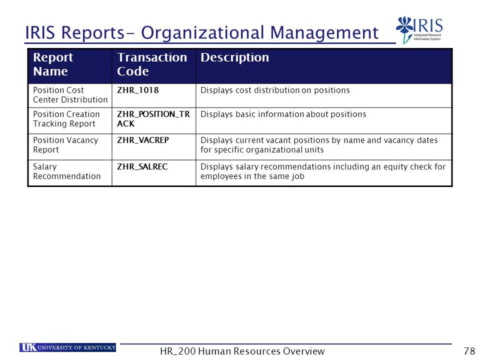 IRIS Reports- Organizational Management Report Name Transaction Code Description Position Cost Center Distribution ZHR_1018Displays cost distribution