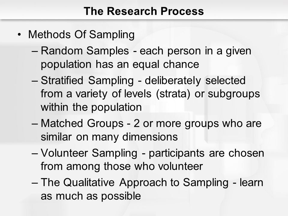 The Research Process Methods Of Sampling –Random Samples - each person in a given population has an equal chance –Stratified Sampling - deliberately selected from a variety of levels (strata) or subgroups within the population –Matched Groups - 2 or more groups who are similar on many dimensions –Volunteer Sampling - participants are chosen from among those who volunteer –The Qualitative Approach to Sampling - learn as much as possible