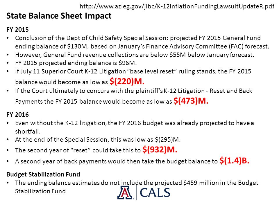 State Balance Sheet Impact FY 2015 Conclusion of the Dept of Child Safety Special Session: projected FY 2015 General Fund ending balance of $130M, bas
