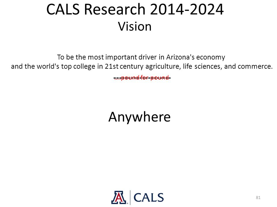 81 Vision CALS Research 2014-2024 To be the most important driver in Arizona s economy and the world s top college in 21st century agriculture, life sciences, and commerce.