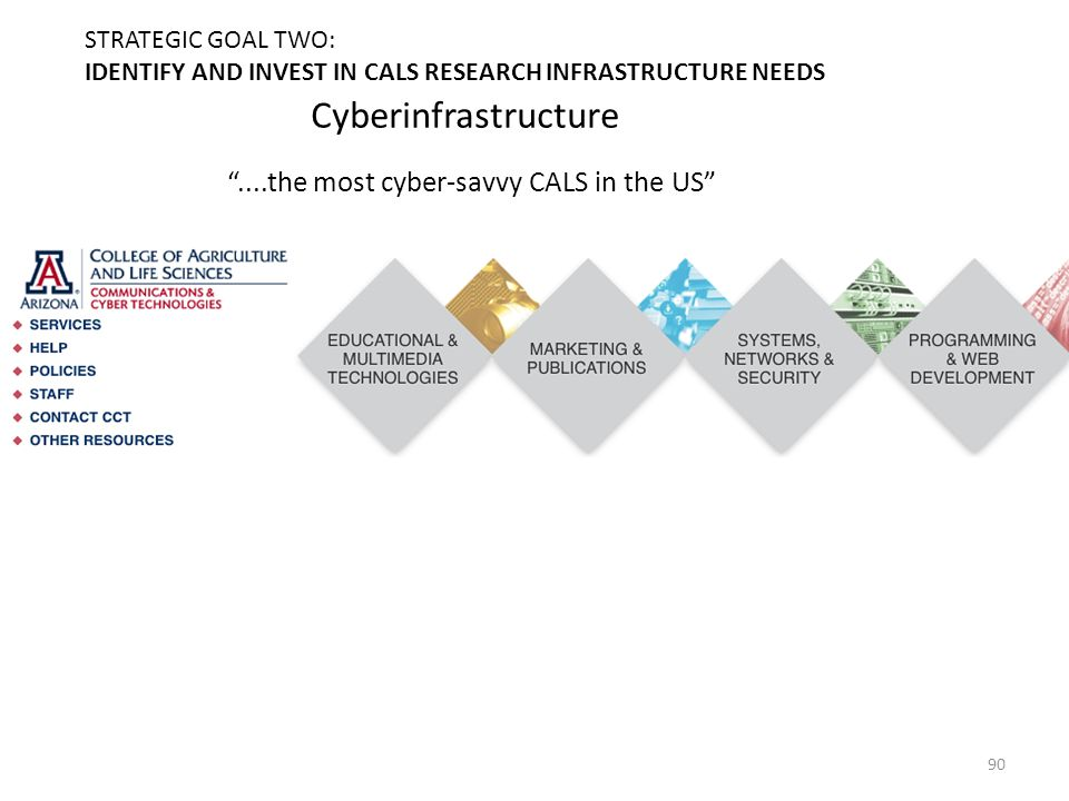 "90 Cyberinfrastructure STRATEGIC GOAL TWO: IDENTIFY AND INVEST IN CALS RESEARCH INFRASTRUCTURE NEEDS ""....the most cyber-savvy CALS in the US"""