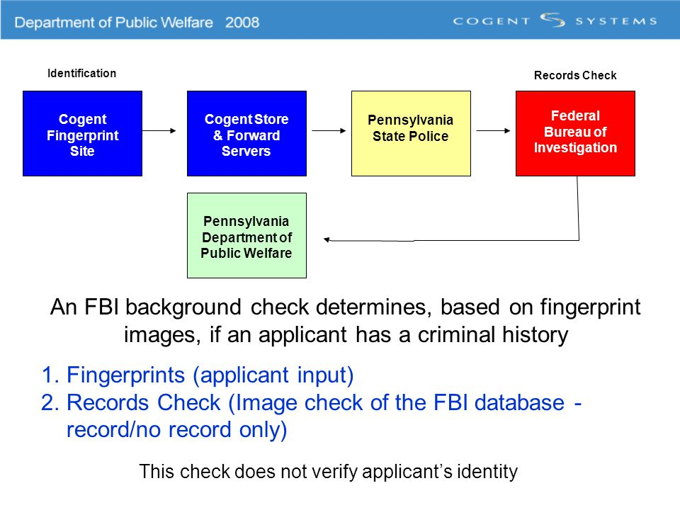 An FBI background check determines, based on fingerprint images, if an applicant has a criminal history 1.Fingerprints (applicant input) 2.Records Check (Image check of the FBI database - record/no record only) This check does not verify applicant's identity Cogent Fingerprint Site Cogent Store & Forward Servers Pennsylvania State Police Federal Bureau of Investigation Pennsylvania Department of Public Welfare Identification Records Check