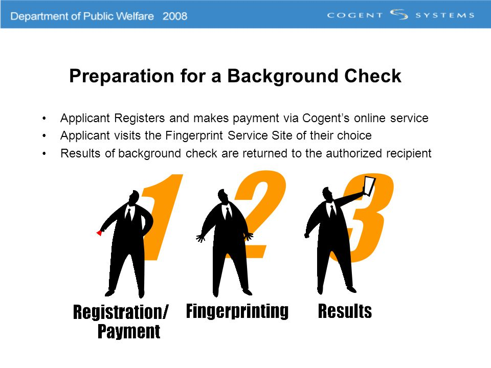 Preparation for a Background Check Applicant Registers and makes payment via Cogent's online service Applicant visits the Fingerprint Service Site of their choice Results of background check are returned to the authorized recipient