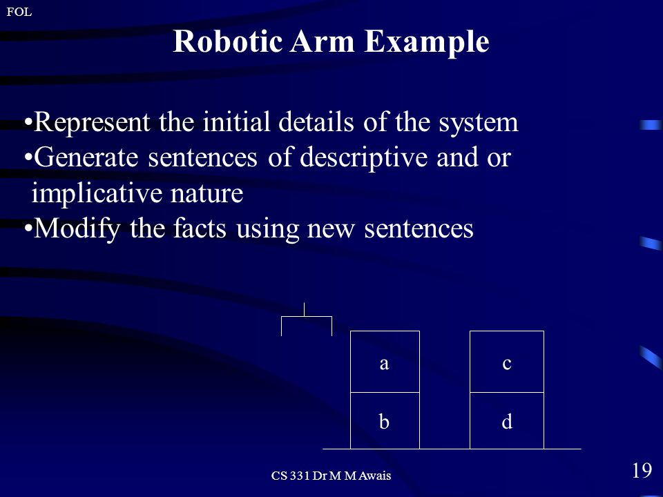 19 FOL CS 331 Dr M M Awais Robotic Arm Example Represent the initial details of the system Generate sentences of descriptive and or implicative nature Modify the facts using new sentences a b c d