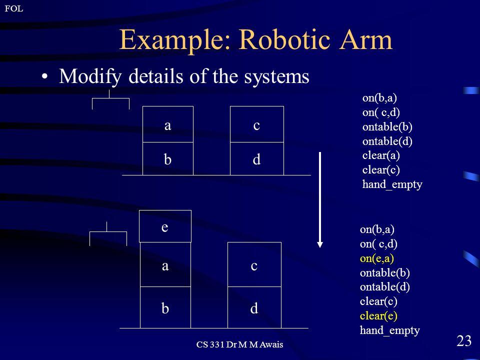 23 FOL CS 331 Dr M M Awais Example: Robotic Arm Modify details of the systems a b c d on(b,a) on( c,d) ontable(b) ontable(d) clear(a) clear(c) hand_empty a b c d on(b,a) on( c,d) on(e,a) ontable(b) ontable(d) clear(c) clear(e) hand_empty e