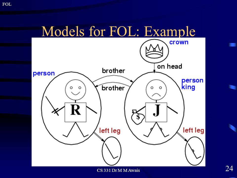 24 FOL CS 331 Dr M M Awais Models for FOL: Example