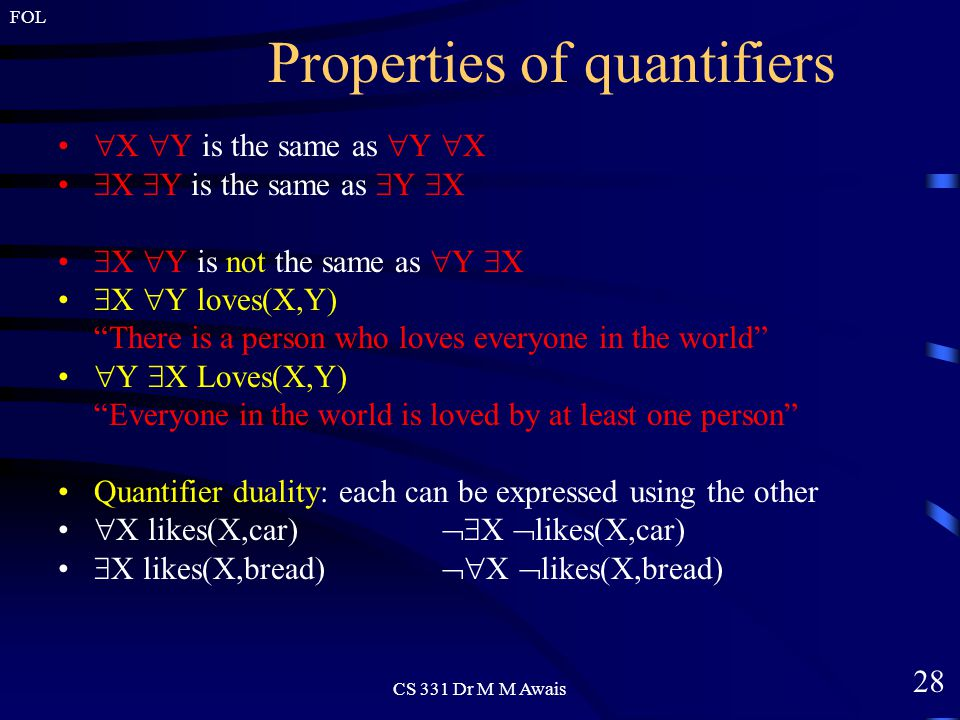 28 FOL CS 331 Dr M M Awais Properties of quantifiers  X  Y is the same as  Y  X  X  Y is the same as  Y  X  X  Y is not the same as  Y  X  X  Y loves(X,Y) There is a person who loves everyone in the world  Y  X Loves(X,Y) Everyone in the world is loved by at least one person Quantifier duality: each can be expressed using the other  X likes(X,car)  X  likes(X,car)  X likes(X,bread)  X  likes(X,bread)