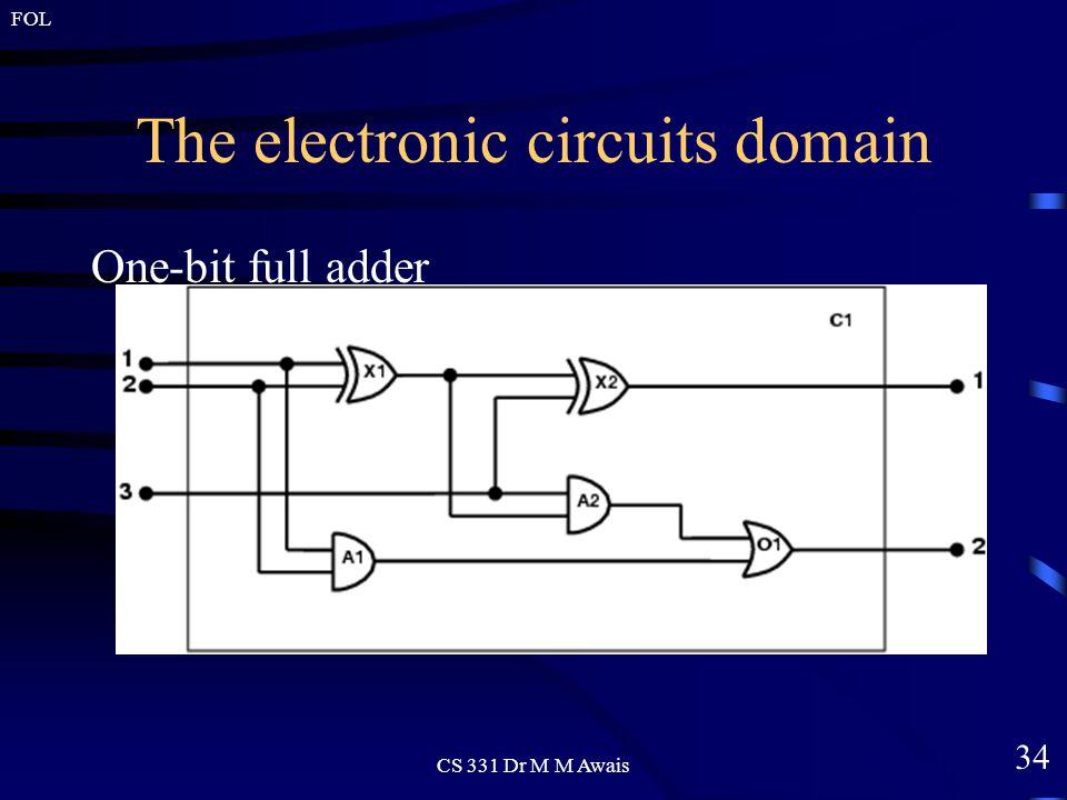 34 FOL CS 331 Dr M M Awais The electronic circuits domain One-bit full adder