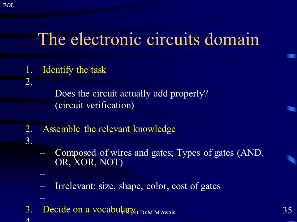 35 FOL CS 331 Dr M M Awais The electronic circuits domain 1.Identify the task –Does the circuit actually add properly.