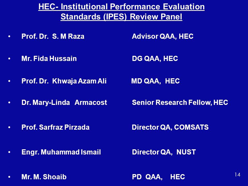 Prof. Dr. S. M RazaAdvisor QAA, HEC Mr. Fida HussainDG QAA, HEC Prof.