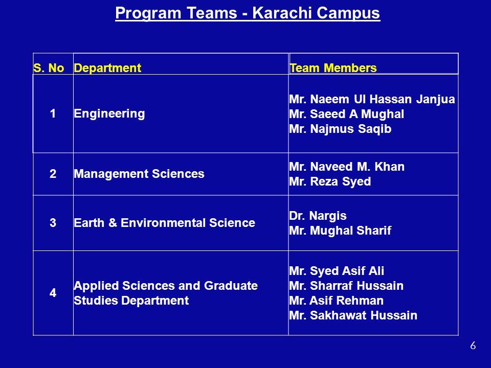 Program Teams - Karachi Campus S. NoDepartmentTeam Members 1Engineering Mr.