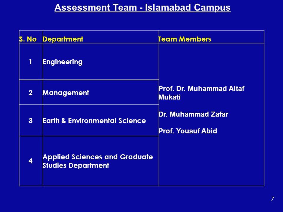 Assessment Team - Islamabad Campus S. NoDepartmentTeam Members 1Engineering Prof.