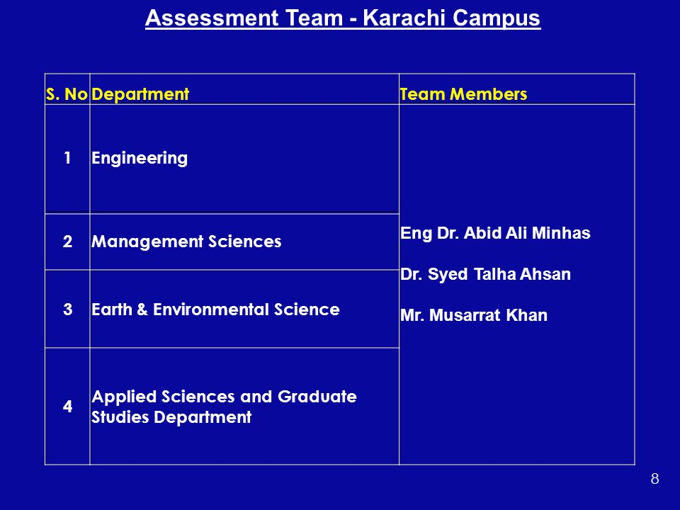 Assessment Team - Karachi Campus S. NoDepartmentTeam Members 1Engineering Eng Dr.