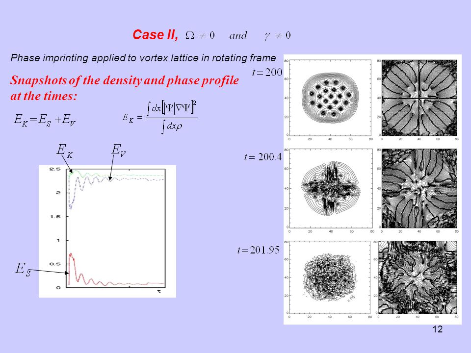12 Case II, Phase imprinting applied to vortex lattice in rotating frame Snapshots of the density and phase profile at the times: