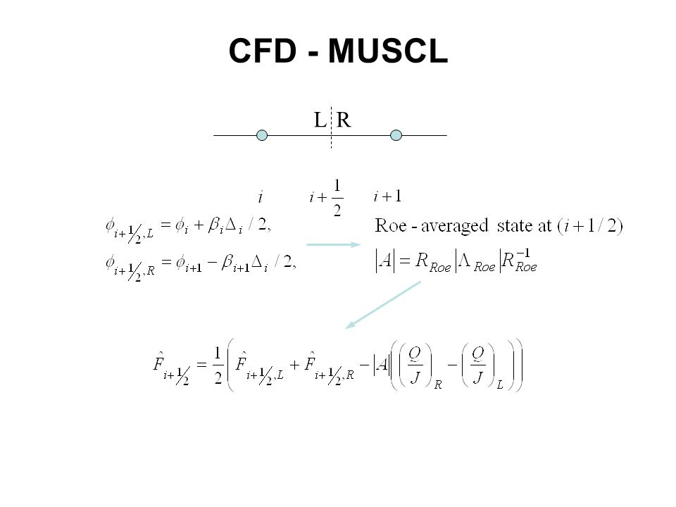 CFD - MUSCL LR