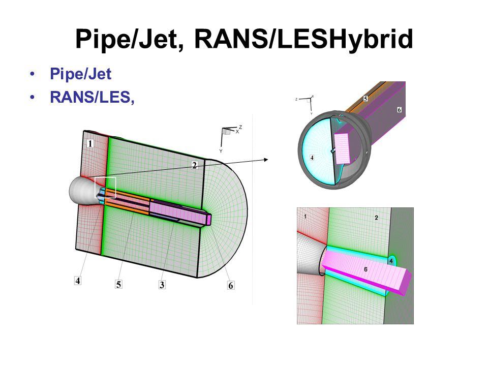 Pipe/Jet, RANS/LESHybrid Pipe/Jet RANS/LES,