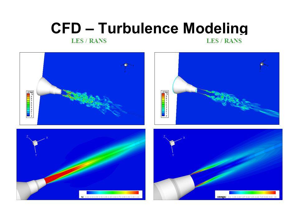 CFD – Turbulence Modeling LES / RANS