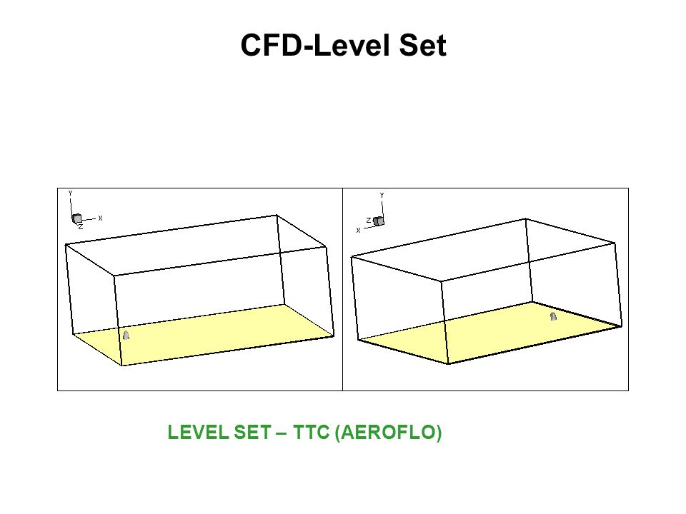 CFD-Level Set LEVEL SET – TTC (AEROFLO)