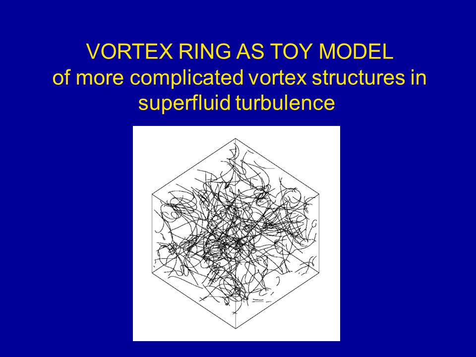 VORTEX RING AS TOY MODEL of more complicated vortex structures in superfluid turbulence
