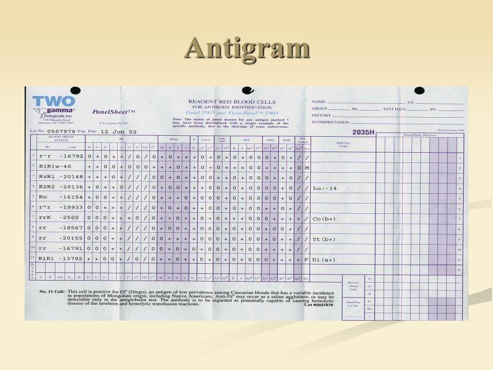 Antigram