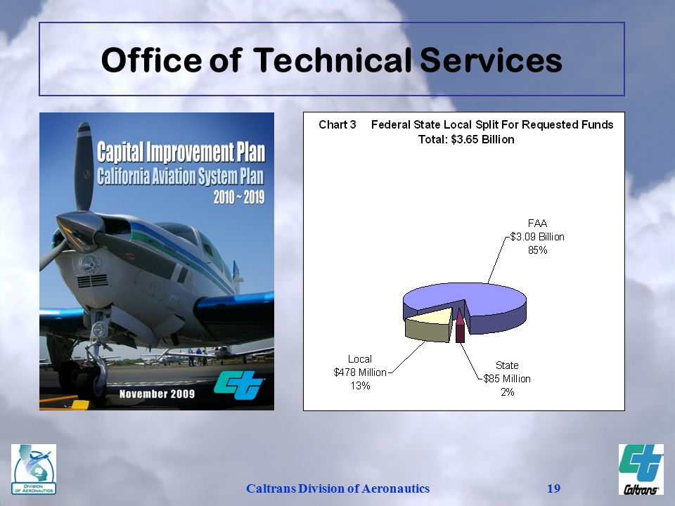 Caltrans Division of Aeronautics19 Office of Technical Services