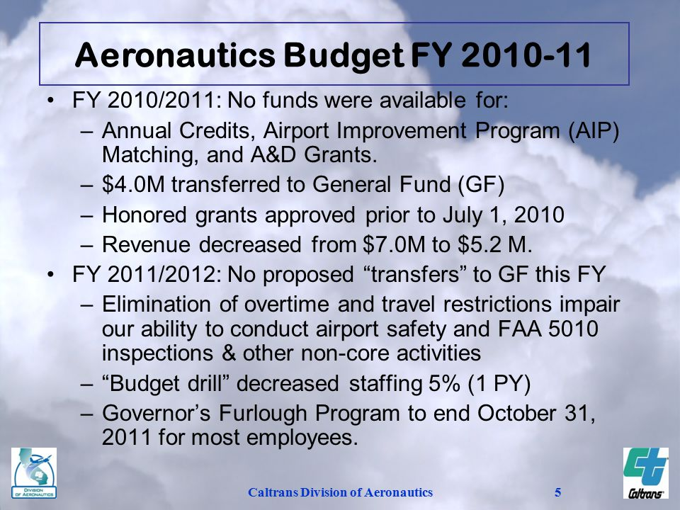 Caltrans Division of Aeronautics5 FY 2010/2011: No funds were available for: –Annual Credits, Airport Improvement Program (AIP) Matching, and A&D Grants.