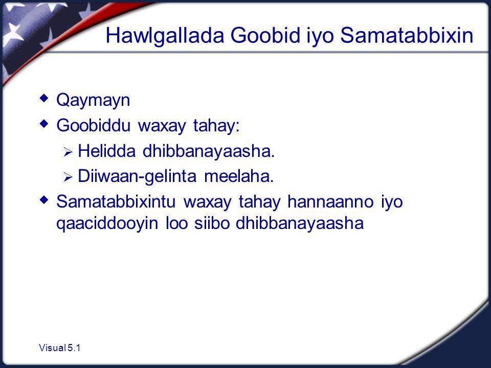 Visual 5.1 Hawlgallada Goobid iyo Samatabbixin  Qaymayn  Goobiddu waxay tahay:  Helidda dhibbanayaasha.