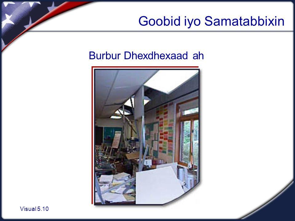 Visual 5.10 Goobid iyo Samatabbixin Burbur Dhexdhexaad ah
