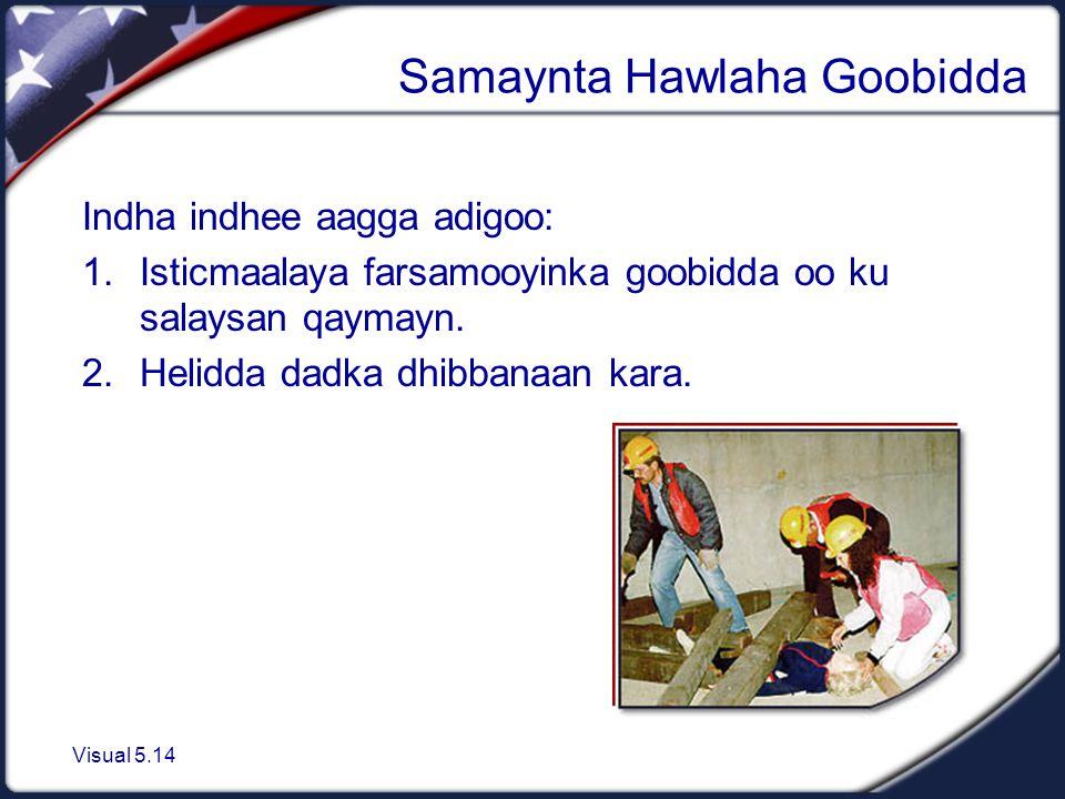 Visual 5.14 Samaynta Hawlaha Goobidda Indha indhee aagga adigoo: 1.Isticmaalaya farsamooyinka goobidda oo ku salaysan qaymayn.